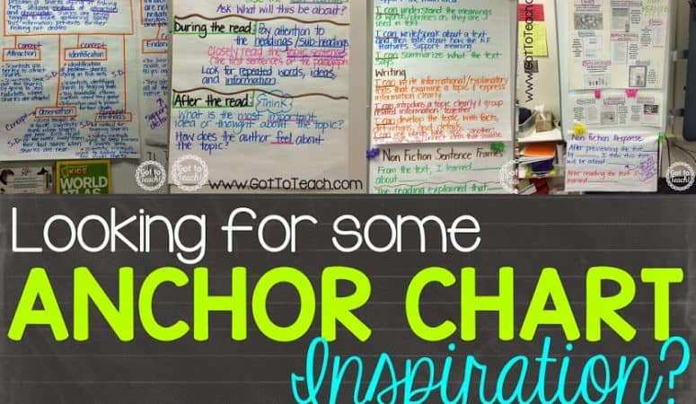 Anchor Charts Galore