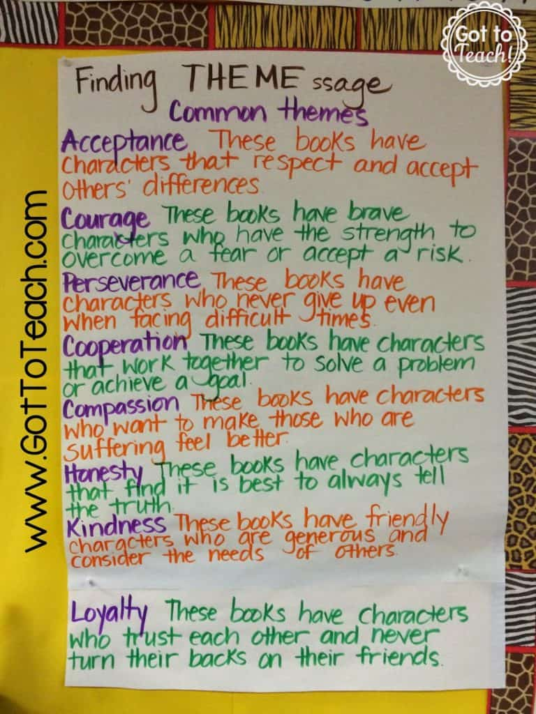 Classroom Design Literature ~ Anchor charts galore teacher thrive