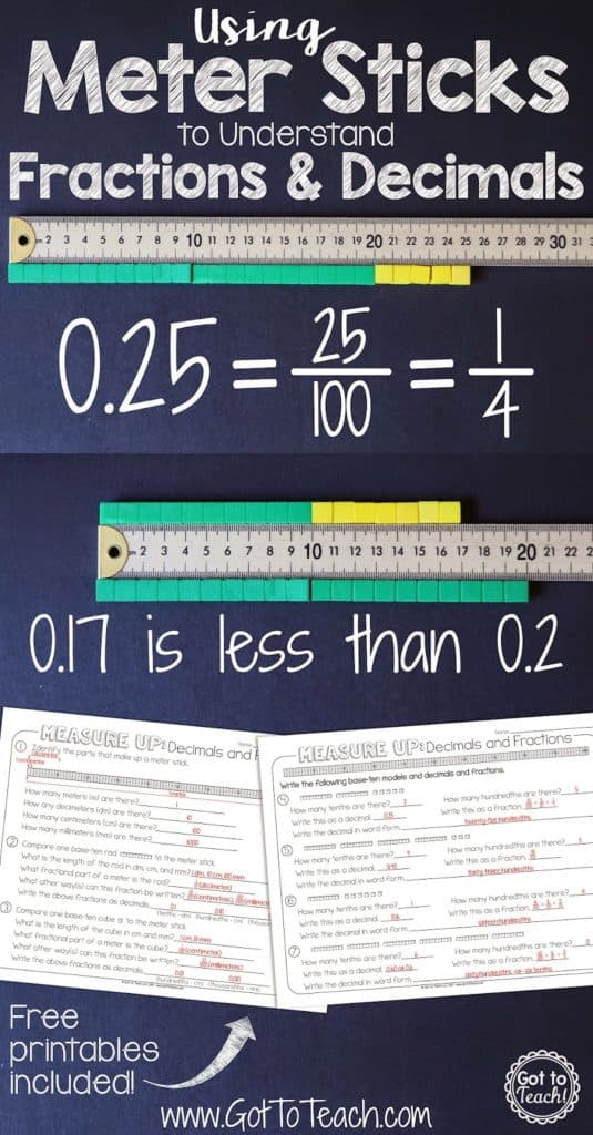 Equivalent Decimals and Fractions with Meter Sticks