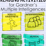 Language arts activities for each of Gardner's Multiple Intelligences! Free cheat sheet for your teacher planner is included.