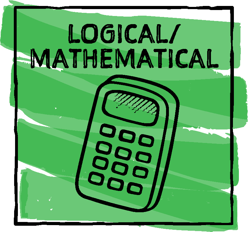logical mathematical intelligence Logical-mathematical the capacity to conceptualize the logical relations among actions or symbols (eg mathematicians, scientists) famed psychologist jean piaget believed he was studying the range of intelligences, but he was actually studying logical-mathematical intelligence.