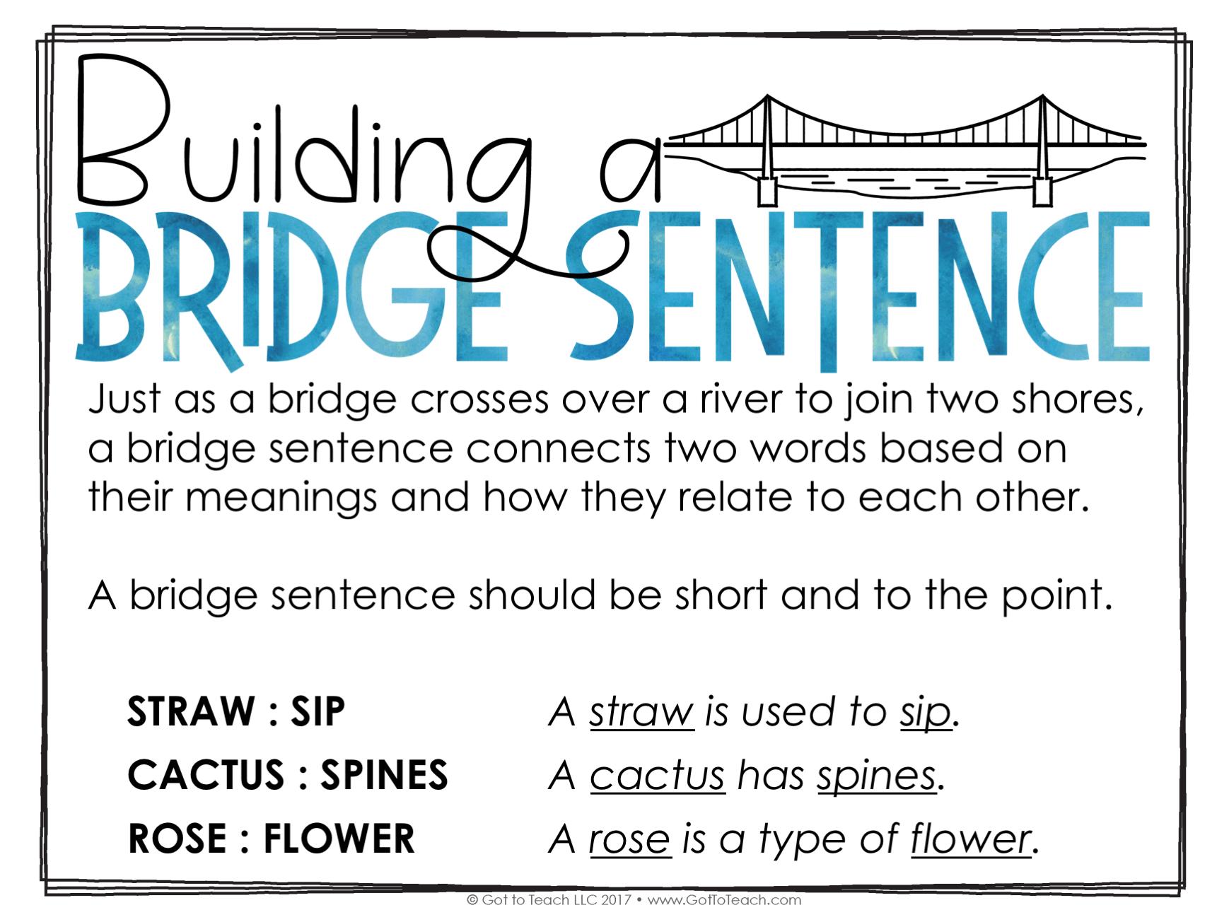 What Is a Bridge Statement in English Homework?