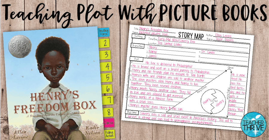 Teaching plot using picture books