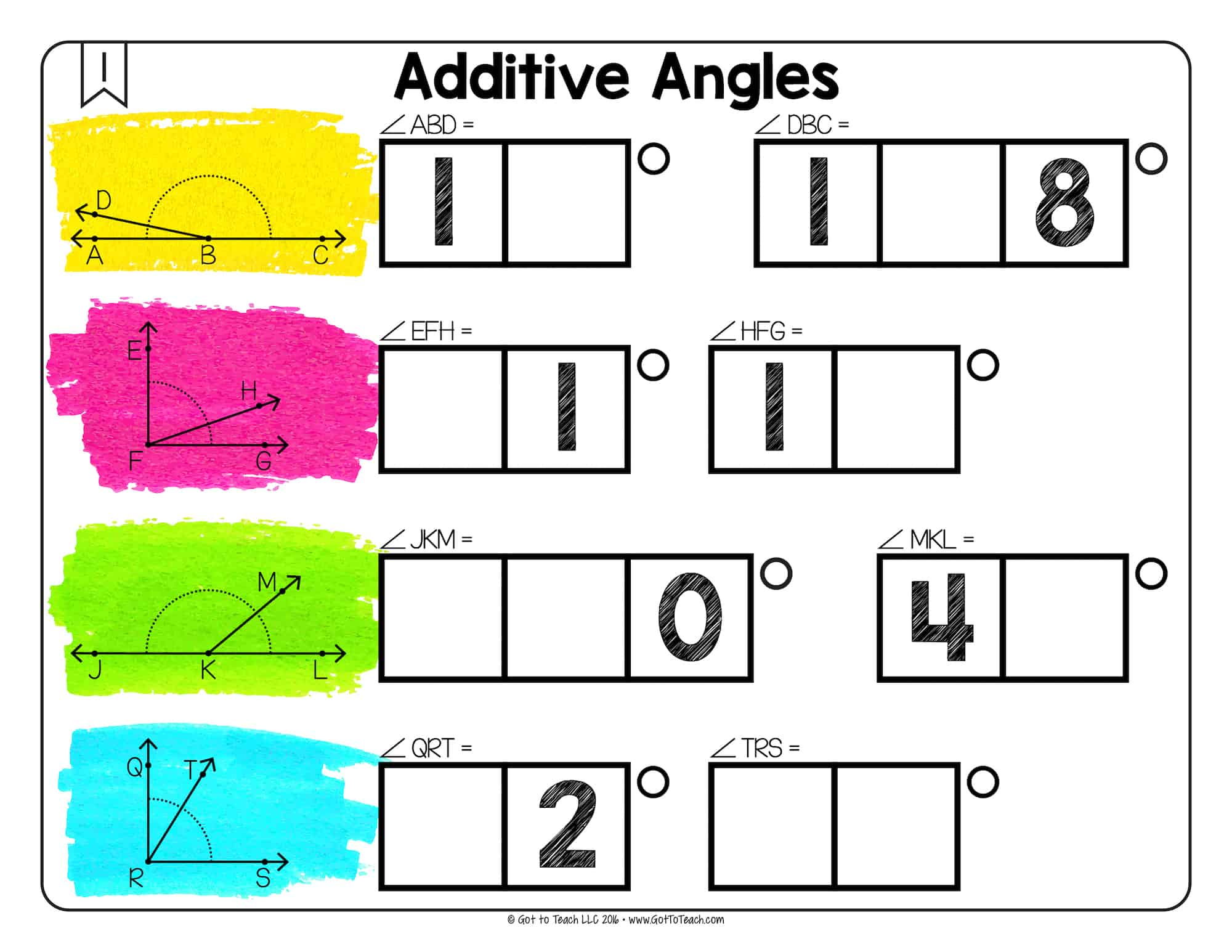 Additive Angles