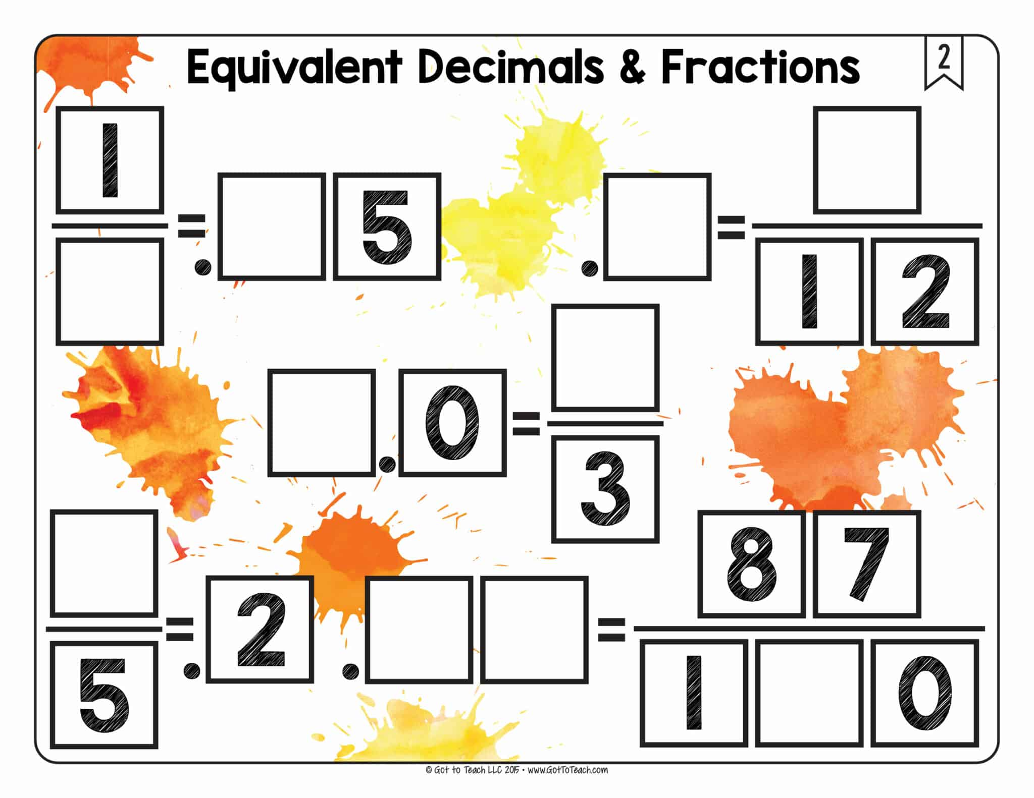 Equivalent Decimals and Fractions