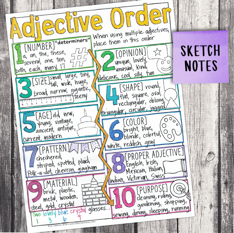 Ordering Adjectives