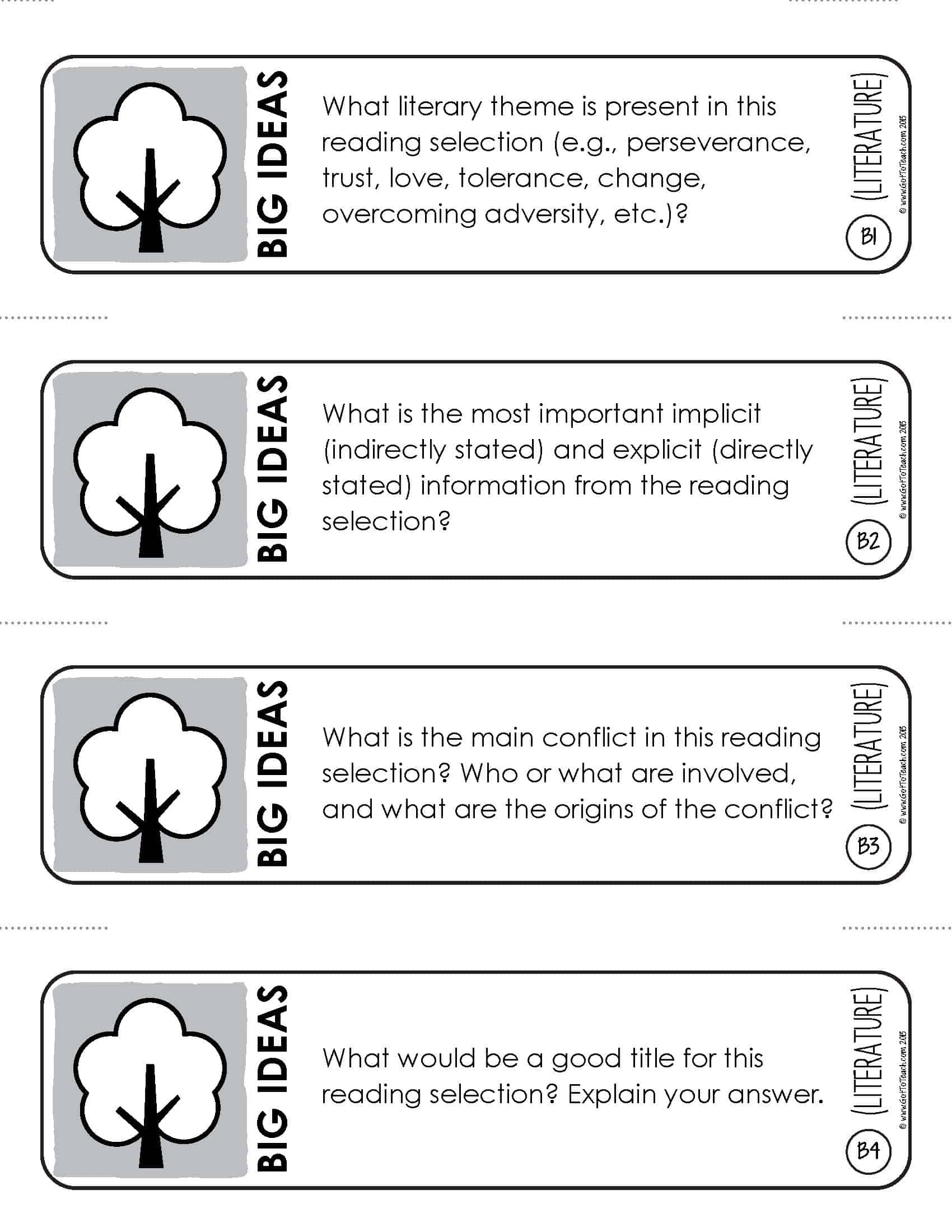 depth and complexity task cards