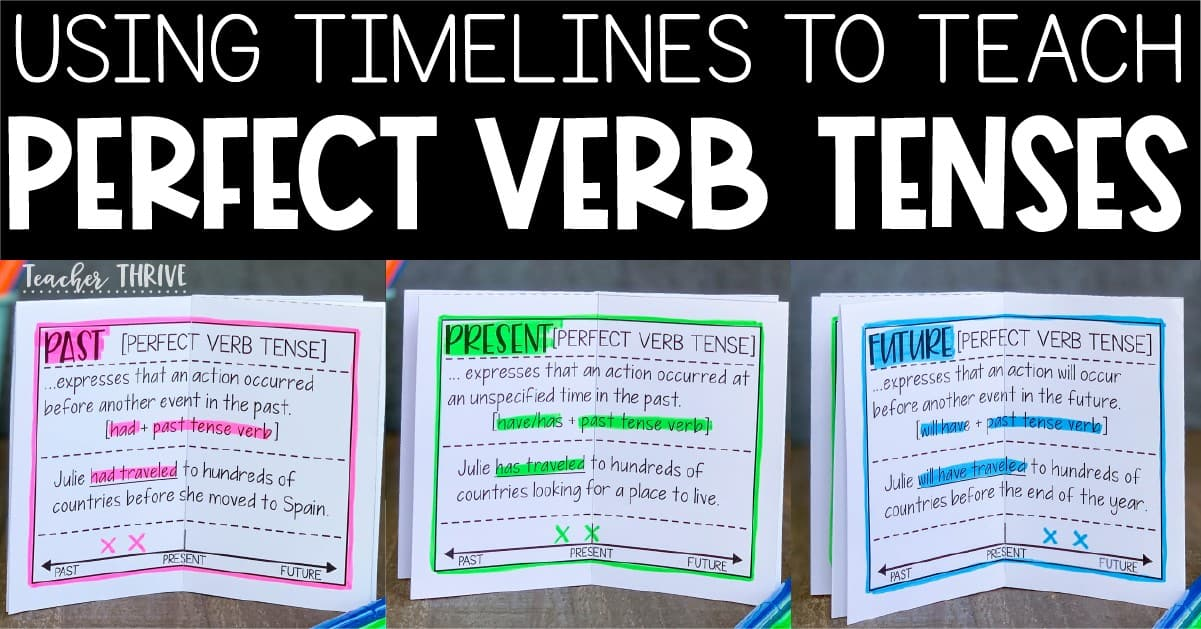 Teaching Perfect Verb Tenses • Teacher Thrive