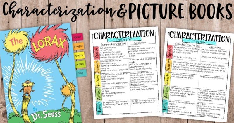 characterization SLANT